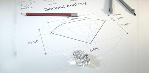 Designing diamond